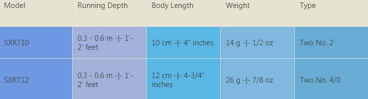 Rapala X-Rap Twitchin sizes